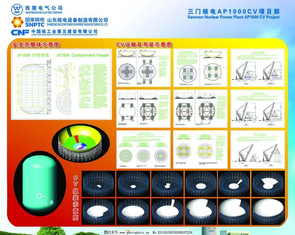 核电展板 国家核电 山东核电 ap1000核电展板 cv运输示意图 安全壳