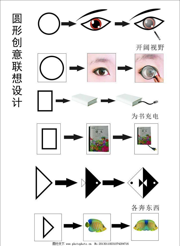 图形创意设计 眼睛 书鱼 李京永 其他设计 广告设计 矢量
