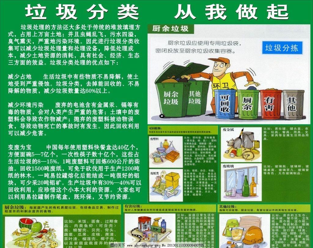 垃圾分类处理广告图片_海报设计_广告设计_图行天下
