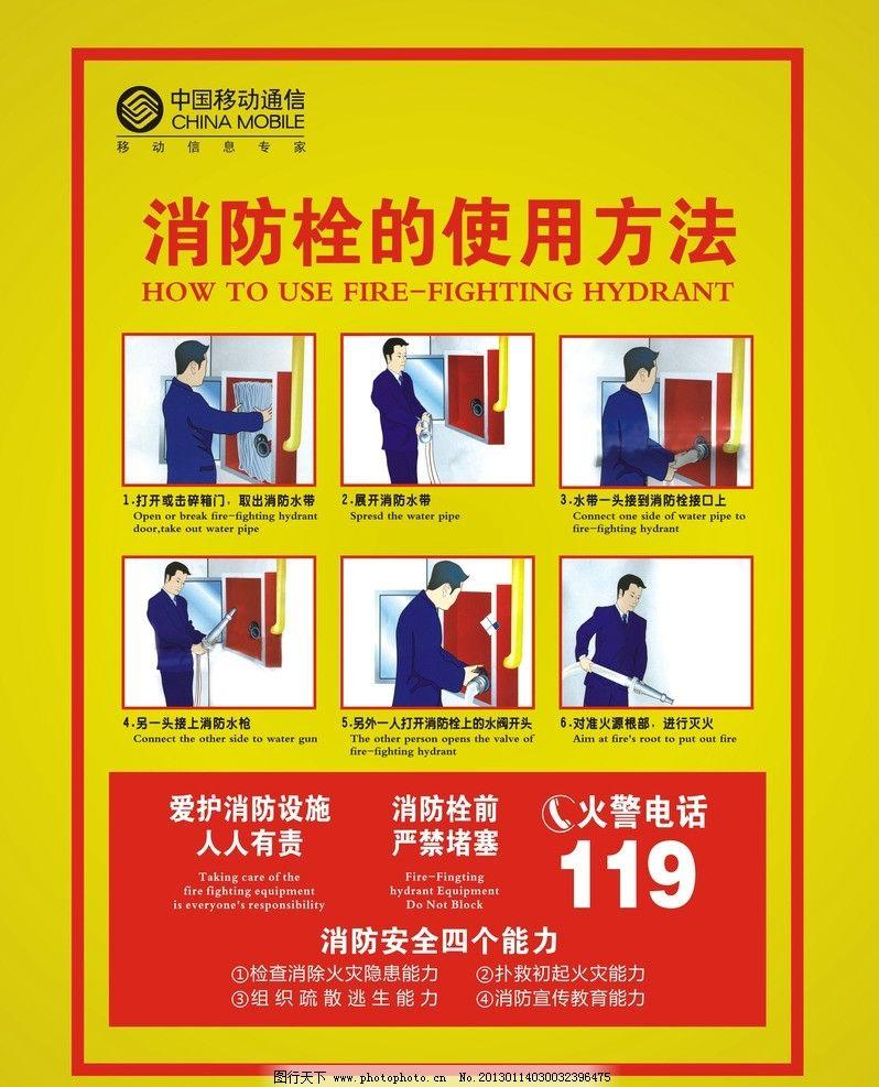 使用方法 常用灭火器 干粉灭火器 二氧化碳 消防员 火警 火灾 海报