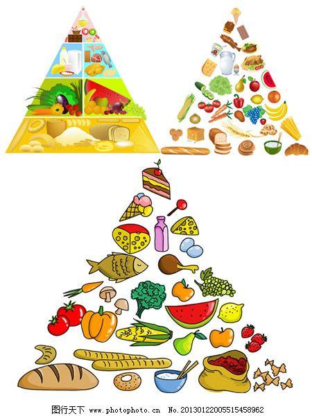 卡通食物免费下载 矢量图 其他矢量图