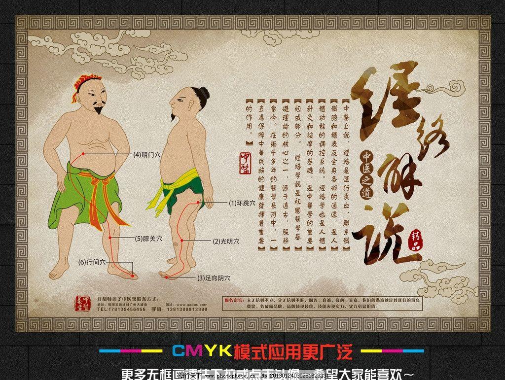 中医文化 中医展板 中医馆 中医简介 中医宣传 中医广告 中医理疗