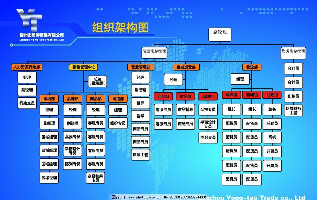 公司组织架构图 公司行政组织架构图 蓝色背景 展板模板 广告设计模板