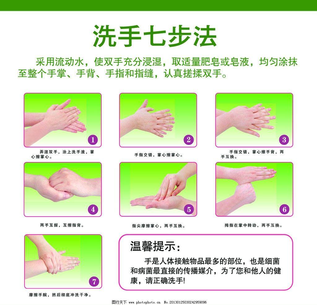洗手七步法展板 洗手七步法 健康 展板模板 广告设计模板 源文件 100d