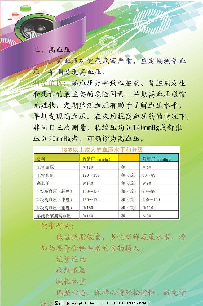 抵抗慢性病,实现中国梦手抄报
