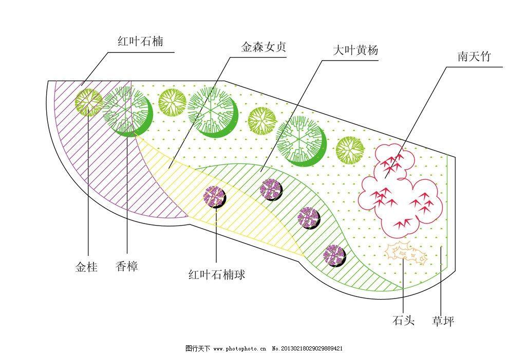 花壇綠化平面 景觀綠化設計平面圖 cad圖 cad dwg 模型 圖紙 平面圖