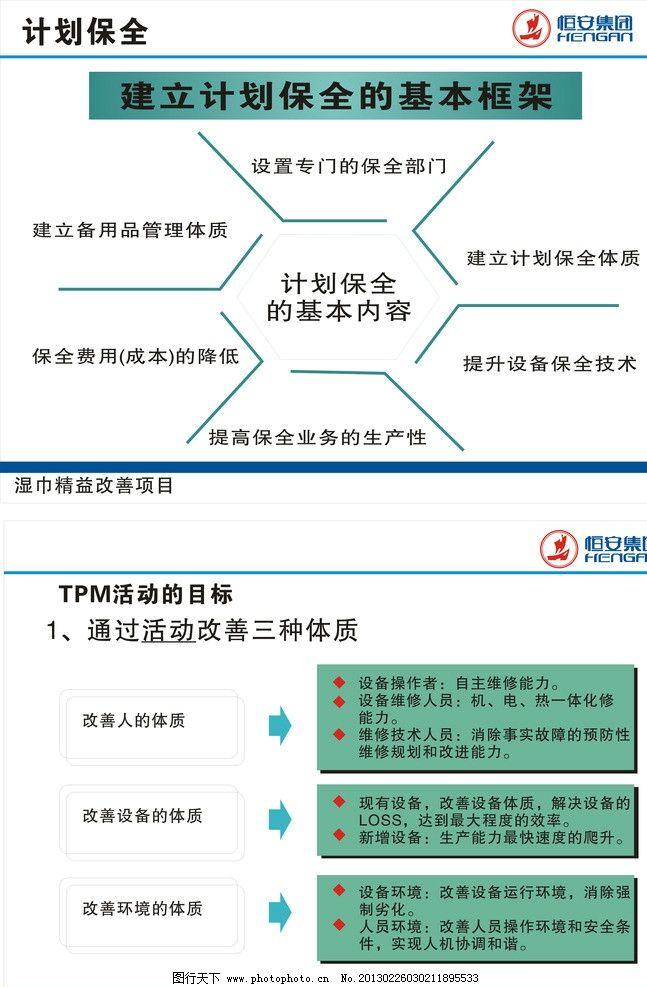tpm管理图片