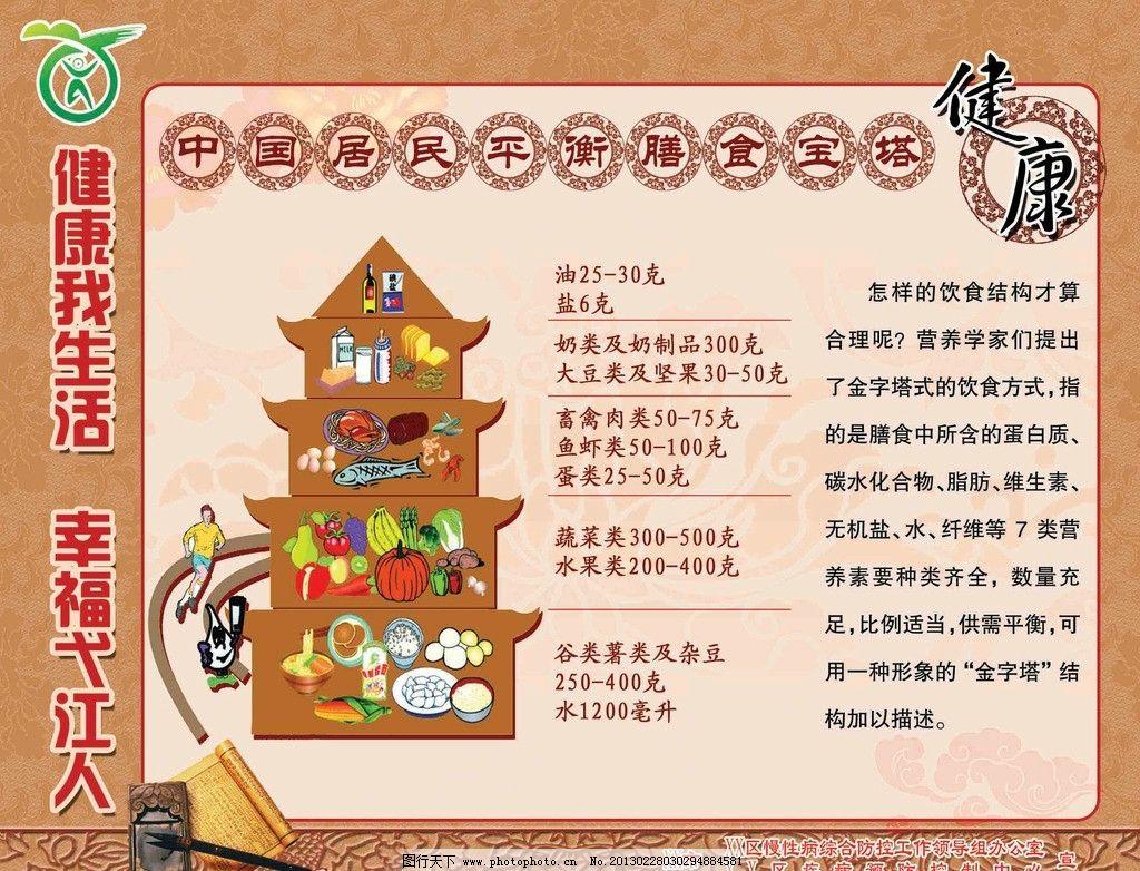 中国居民平衡膳食宝塔展板图片