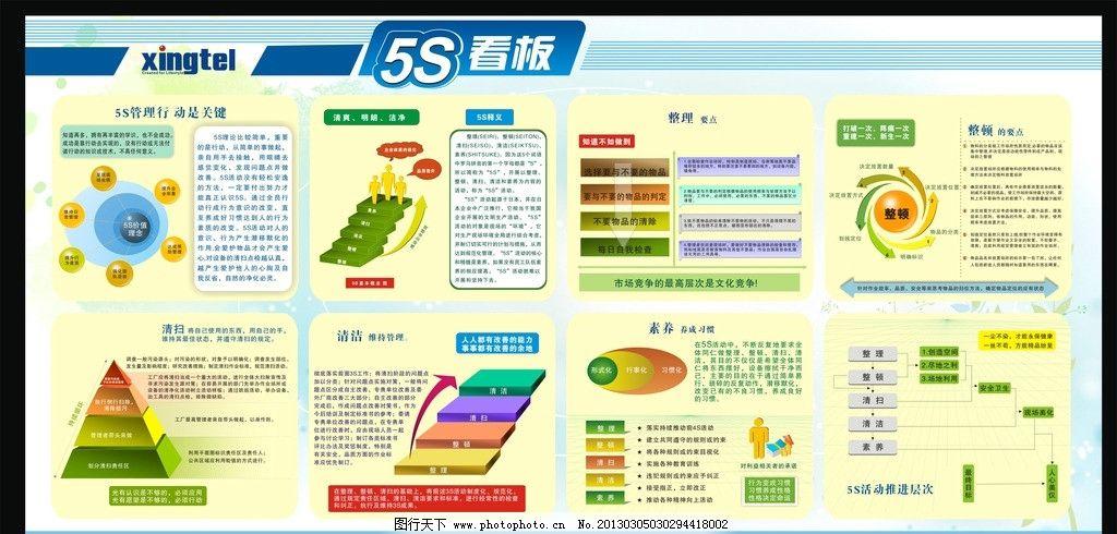 5s看板 5s流程 5s规划 看板 展板 模板 宣传栏 蓝色看板 蓝色背景