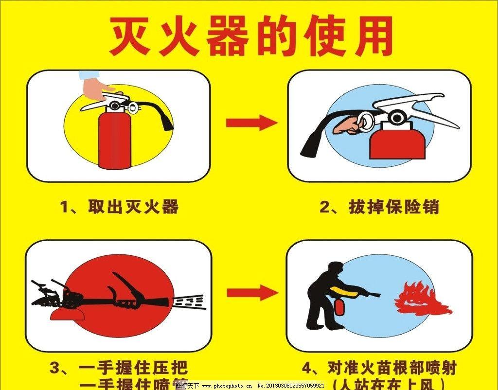 灭火器的使用 消防器材 灭火 广告设计 矢量 cdr