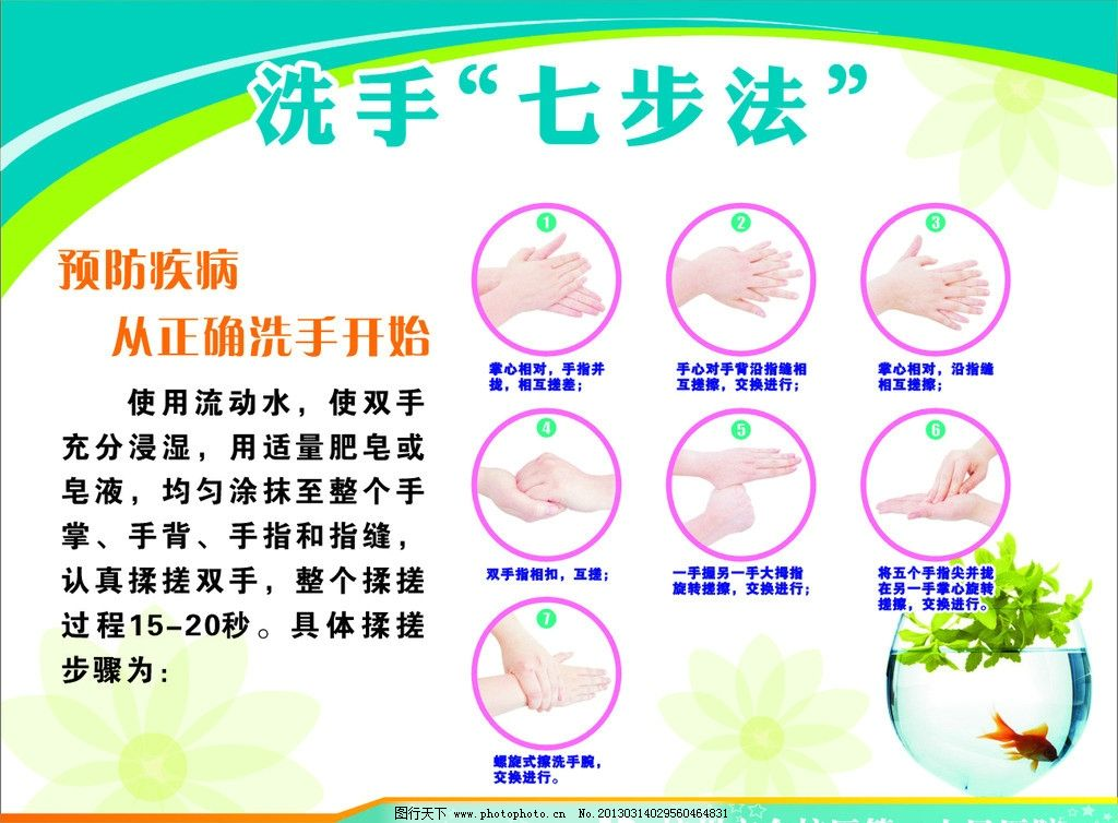洗手七步法海报图片