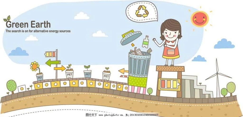 垃圾回收利用 垃圾回收 回收利用 垃圾处理 垃圾分类 清洁能源 环境保图片