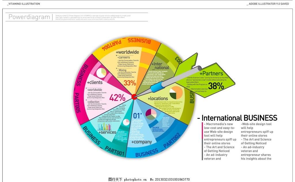 统计图表矢量素材 数据统计 百分比 飞镖 圆饼 曲线图 其他设计