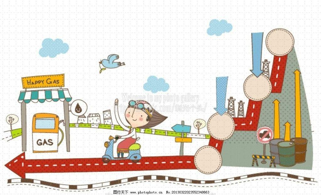 骑摩托车 卡通儿童 云朵 骑电单车 加油站 儿童幼儿 矢量人物 矢量 ep
