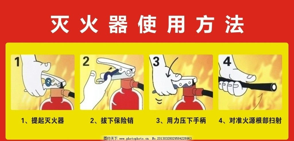 灭火器使用方法 灭火器 手 步骤名称 背景 广告设计 矢量 cdr